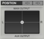 2D Position